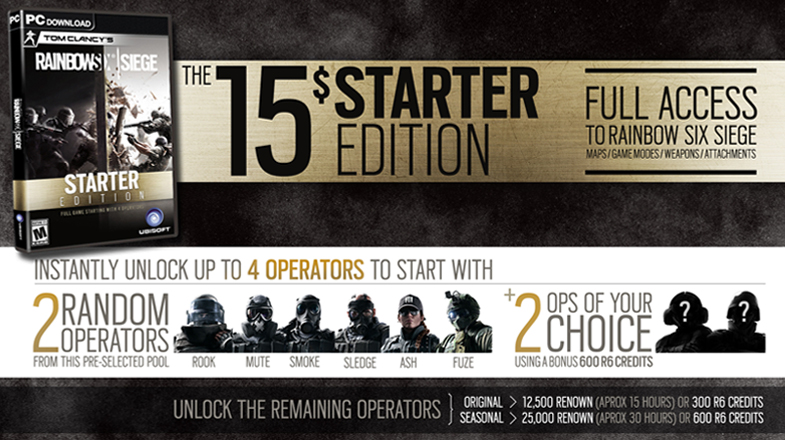rainbow six siege starter edition 4